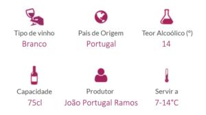 10 vinhos portugueses premiados entre 3€ e 6€