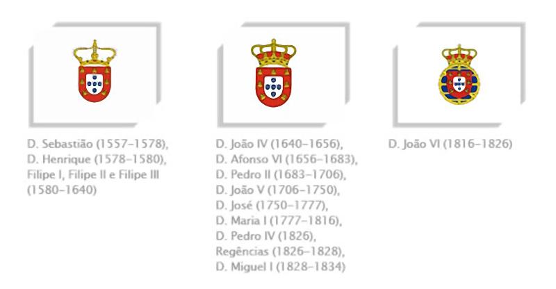 Arrepiante Hino Nacional de Portugal (versão integral)