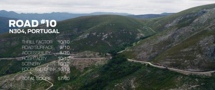 melhor estrada europeia