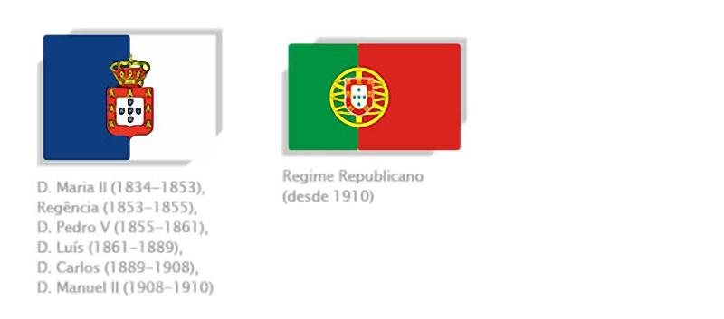 A PORTUGUESA Hino Nacional Português